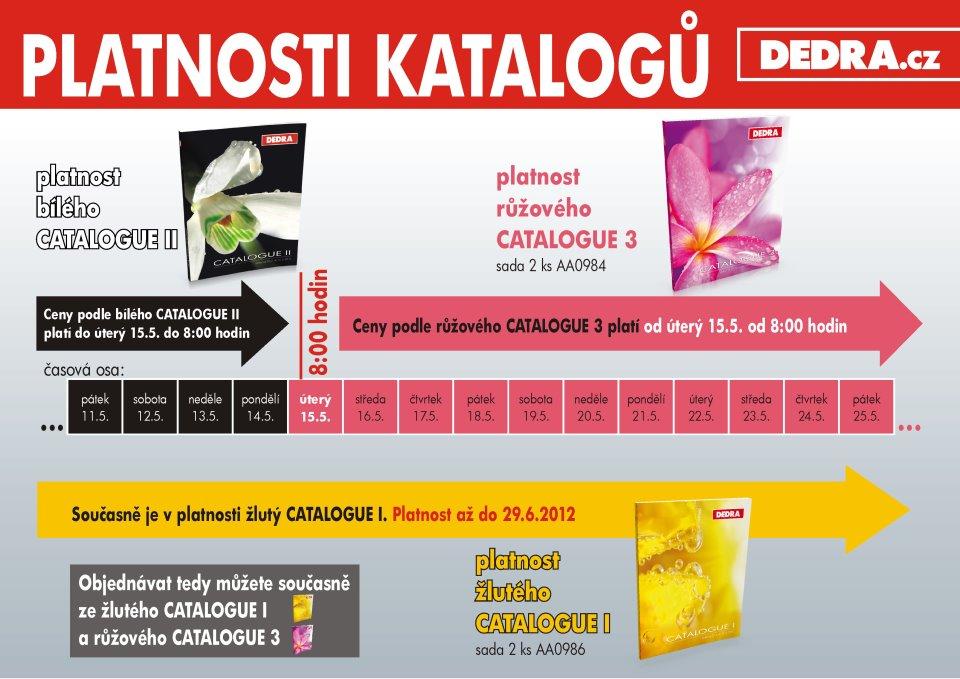 Dedra katalog léto 2012 - Catalogue 3